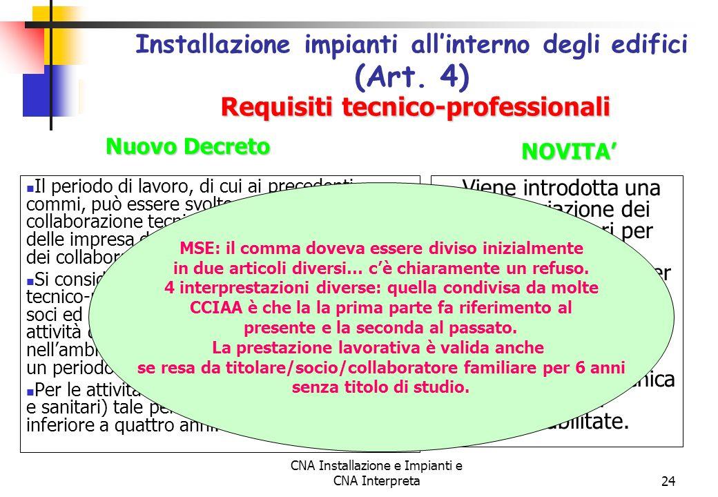 CNA Installazione e Impianti e CNA Interpreta24 Il periodo di lavoro, di cui ai precedenti commi, può essere svolto anche in forma di collaborazione t