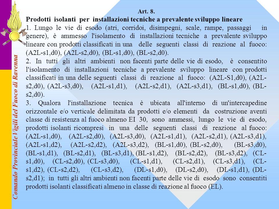 Comando Provinciale Vigili del Fuoco di Ravenna Art. 8. Prodotti isolanti per installazioni tecniche a prevalente sviluppo lineare 1. Lungo le vie di