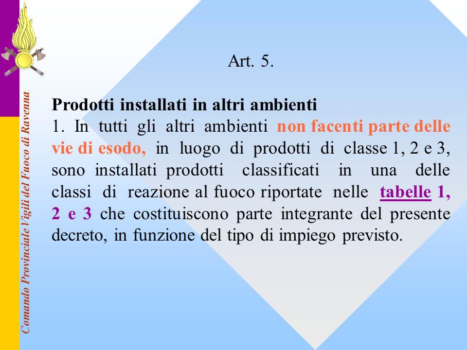 Comando Provinciale Vigili del Fuoco di Ravenna Art. 5. Prodotti installati in altri ambienti 1. In tutti gli altri ambienti non facenti parte delle v