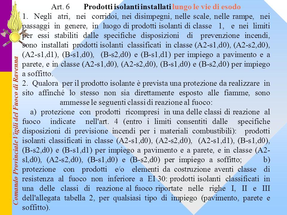 Comando Provinciale Vigili del Fuoco di Ravenna Art. 6 Prodotti isolanti installati lungo le vie di esodo 1. Negli atri, nei corridoi, nei disimpegni,