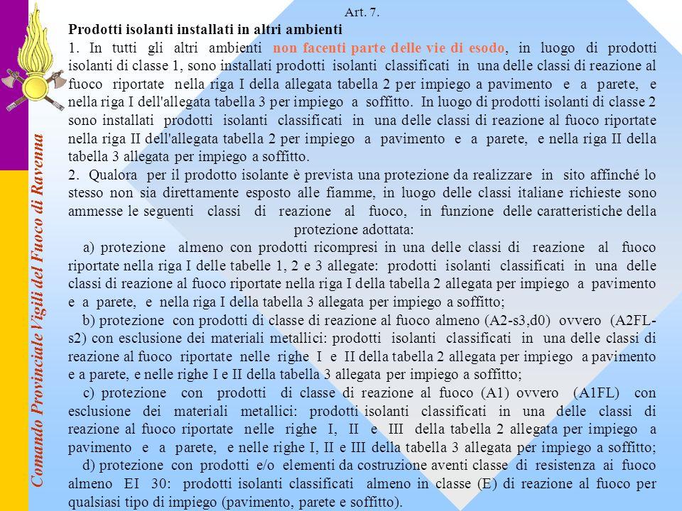 Comando Provinciale Vigili del Fuoco di Ravenna Art. 7. Prodotti isolanti installati in altri ambienti 1. In tutti gli altri ambienti non facenti part