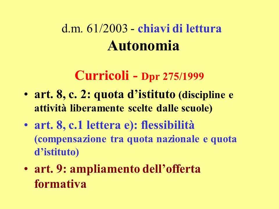 d.m. 61/2003 - chiavi di lettura Autonomia Curricoli - Dpr 275/1999 art.