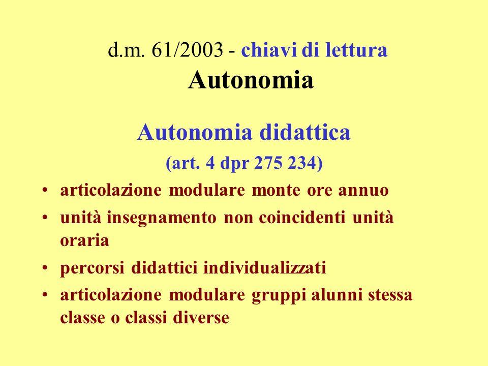 d.m. 61/2003 - chiavi di lettura Autonomia Autonomia didattica (art.