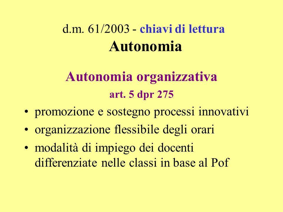 d.m. 61/2003 - chiavi di lettura Autonomia Autonomia organizzativa art.
