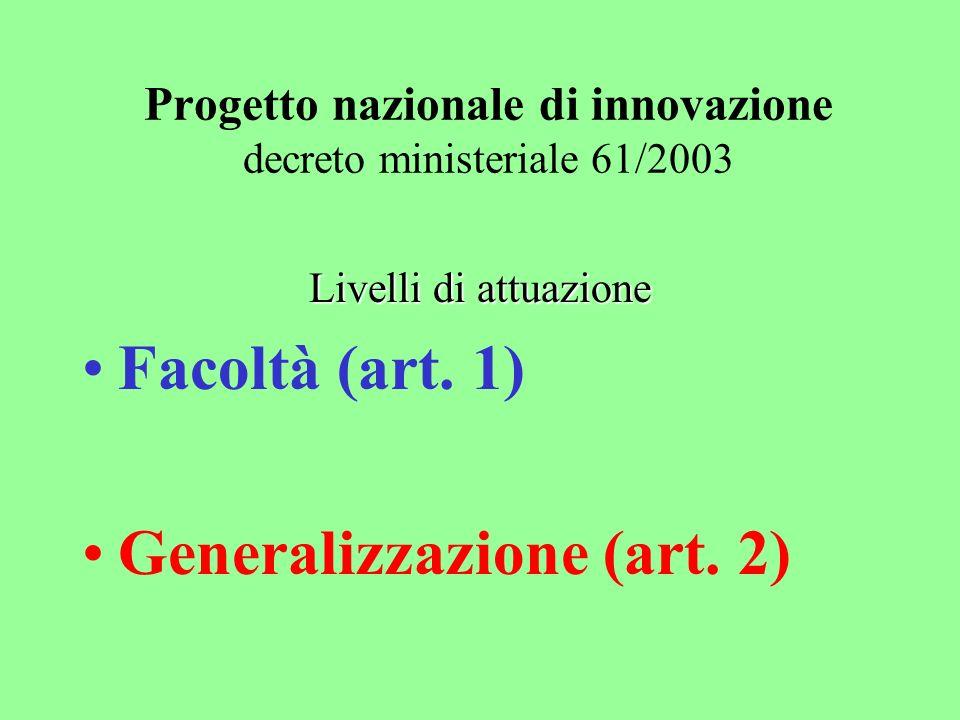 Progetto nazionale di innovazione decreto ministeriale 61/2003 Livelli di attuazione Facoltà (art.