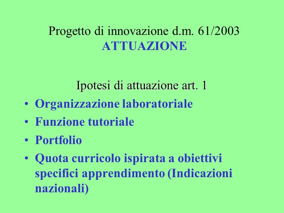 Progetto di innovazione d.m. 61/2003 ATTUAZIONE Ipotesi di attuazione art.