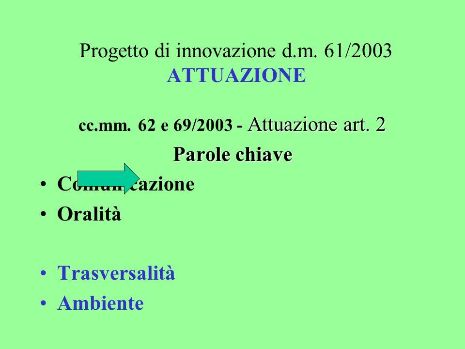 Progetto di innovazione d.m. 61/2003 ATTUAZIONE Attuazione art.