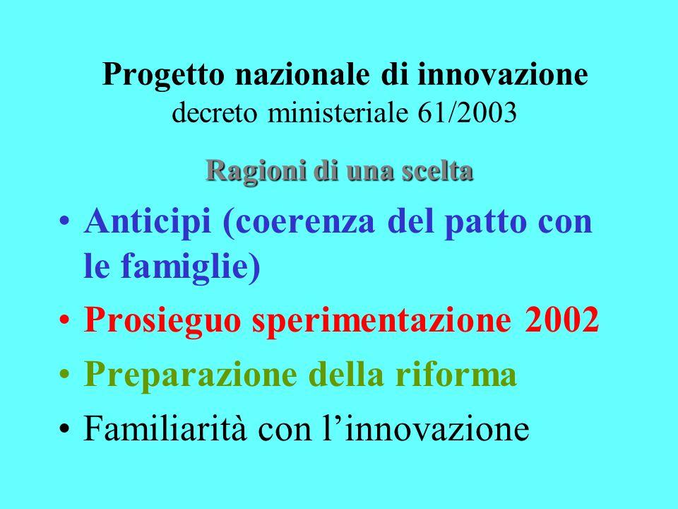 Progetto nazionale di innovazione decreto ministeriale 61/2003 Ragioni di una scelta Anticipi (coerenza del patto con le famiglie) Prosieguo sperimentazione 2002 Preparazione della riforma Familiarità con linnovazione