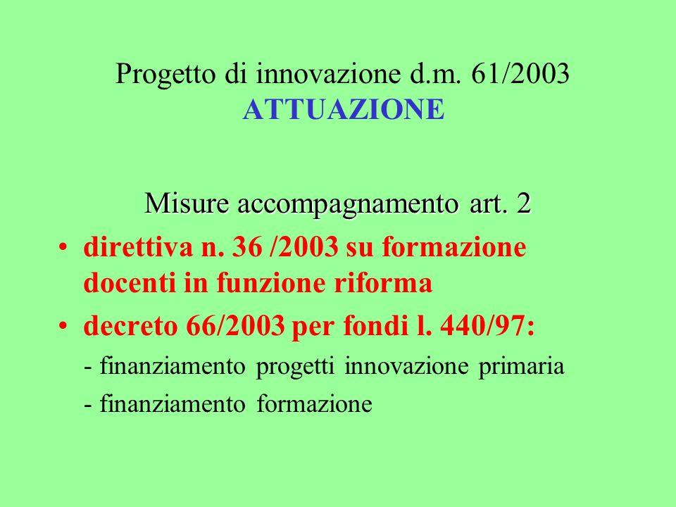 Progetto di innovazione d.m. 61/2003 ATTUAZIONE Misure accompagnamento art.