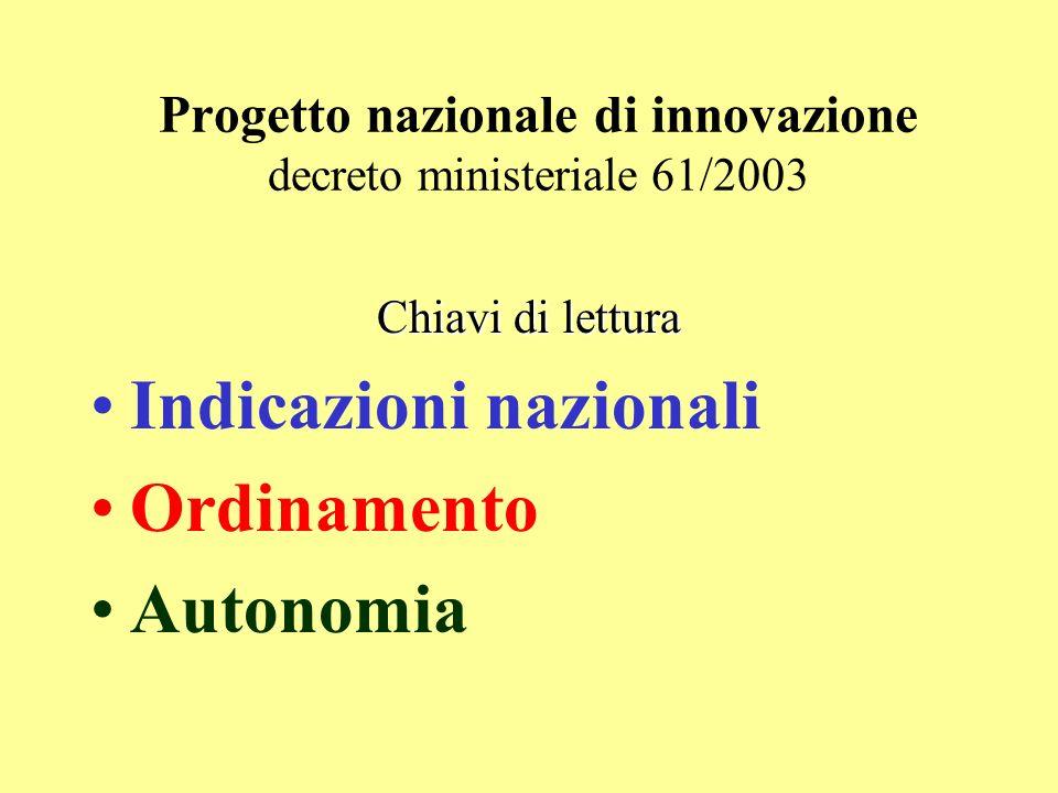 Progetto nazionale di innovazione decreto ministeriale 61/2003 Chiavi di lettura Indicazioni nazionali Ordinamento Autonomia