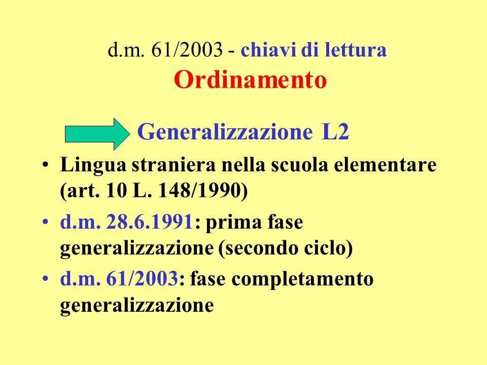 d.m.61/2003 - chiavi di lettura Ordinamento Generalizzazione informatica Direttiva n.