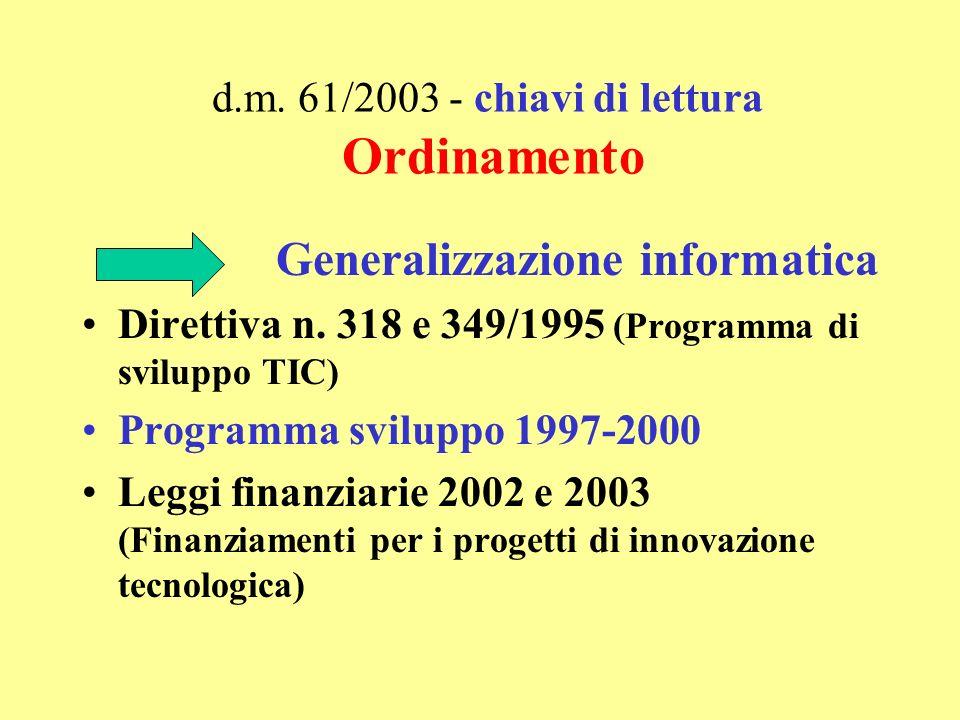 d.m. 61/2003 - chiavi di lettura Ordinamento Generalizzazione informatica Direttiva n.