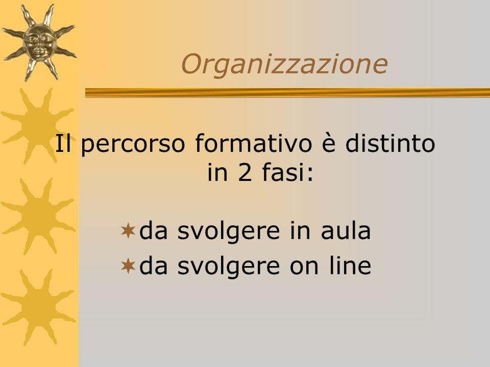 Organizzazione Il percorso formativo è distinto in 2 fasi: da svolgere in aula da svolgere on line