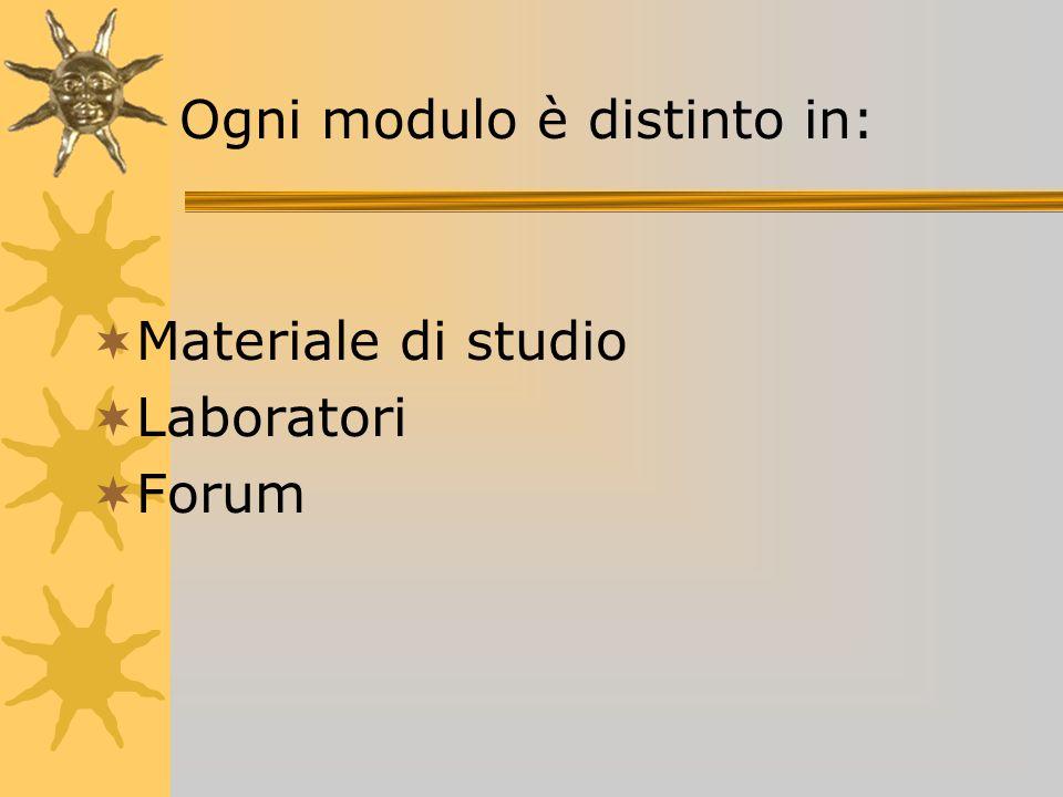 Materiale di studio Laboratori Forum Ogni modulo è distinto in: