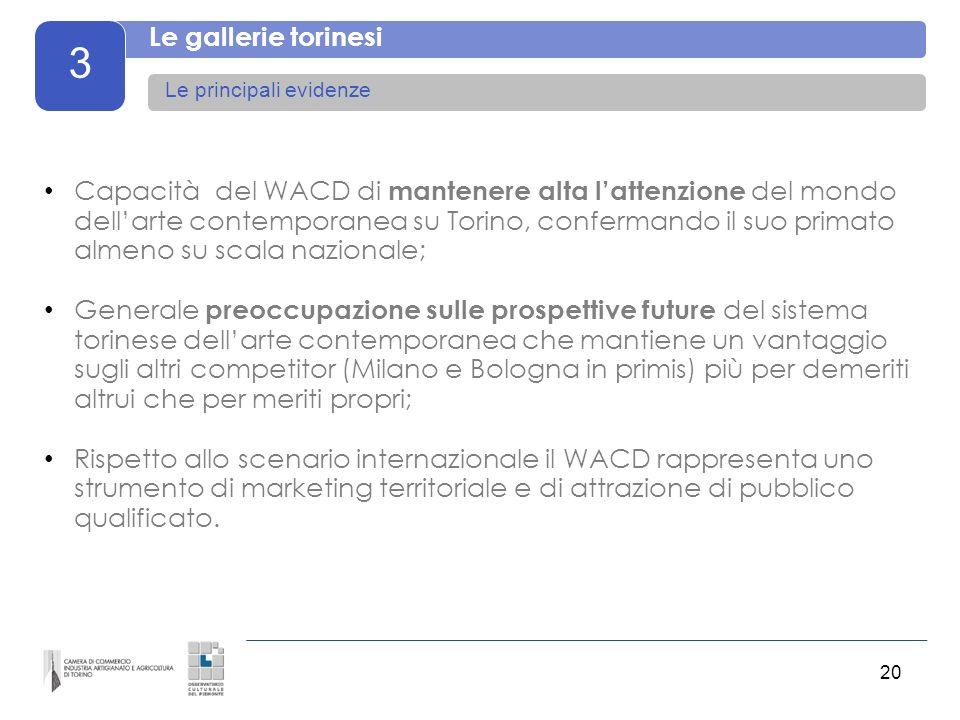 20 3 Le gallerie torinesi Le principali evidenze Capacità del WACD di mantenere alta lattenzione del mondo dellarte contemporanea su Torino, conferman