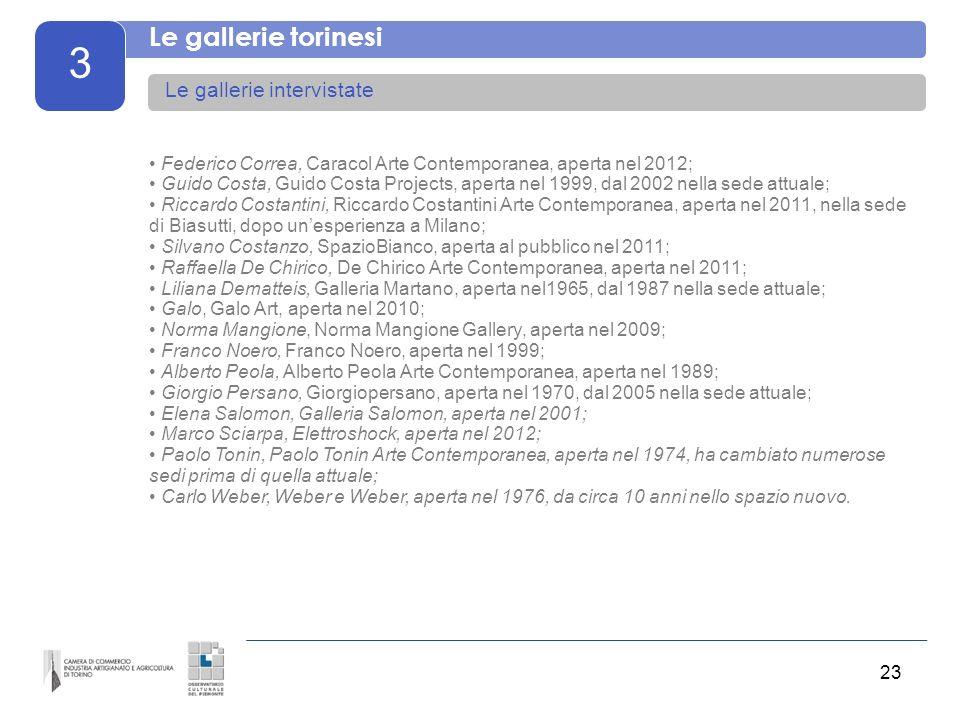 23 3 Le gallerie torinesi Le gallerie intervistate Federico Correa, Caracol Arte Contemporanea, aperta nel 2012; Guido Costa, Guido Costa Projects, ap