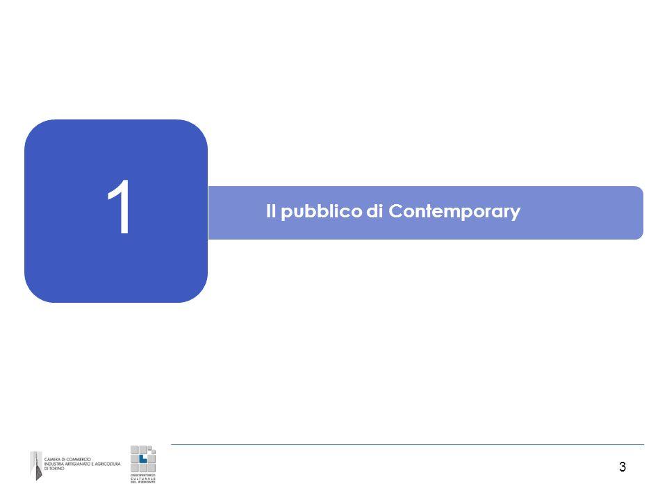 3 1 Il pubblico di Contemporary
