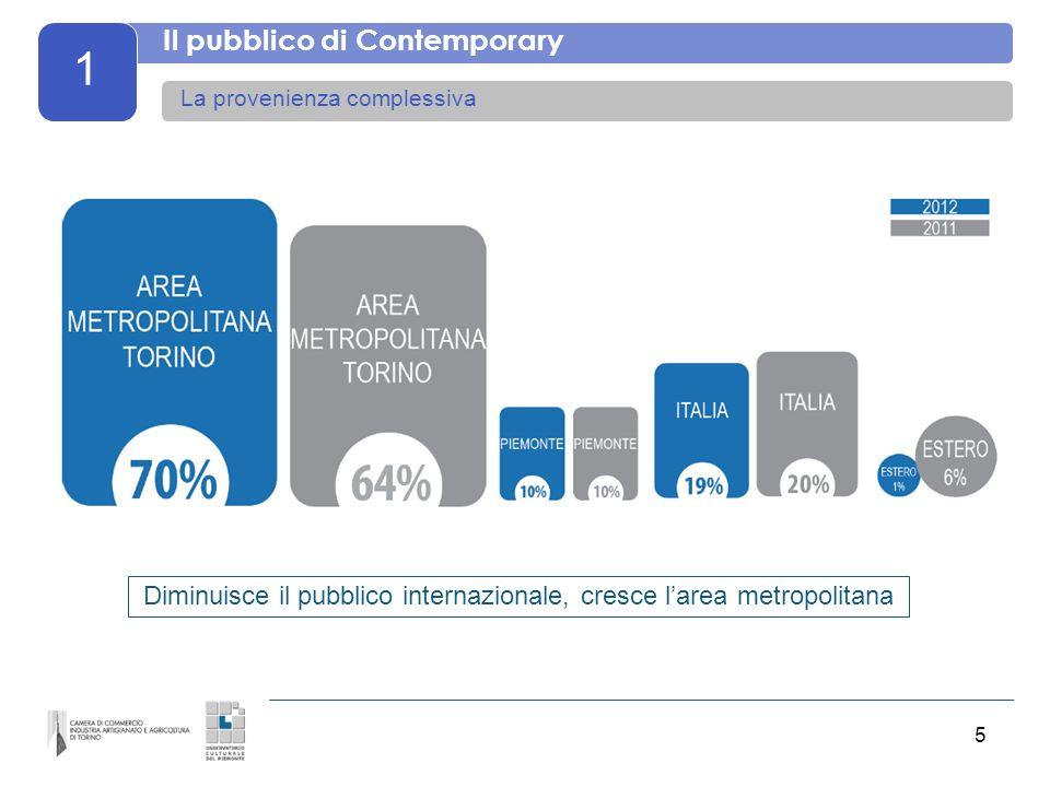 16 3 Le relazioni tra i diversi attrattori Un confronto con il 2011
