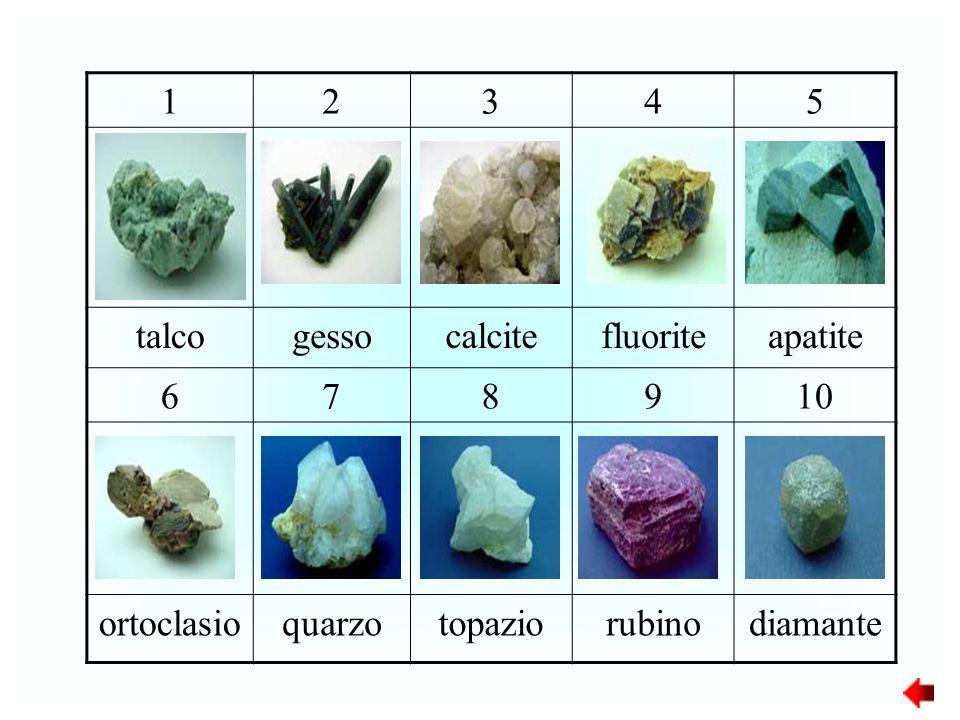 12345 talcogessocalcitefluoriteapatite 678910 ortoclasioquarzotopaziorubinodiamante