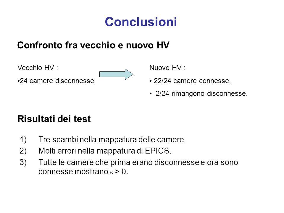 Confronto fra vecchio e nuovo HV 1)Tre scambi nella mappatura delle camere.