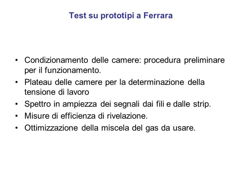 Test su prototipi a Ferrara Condizionamento delle camere: procedura preliminare per il funzionamento.
