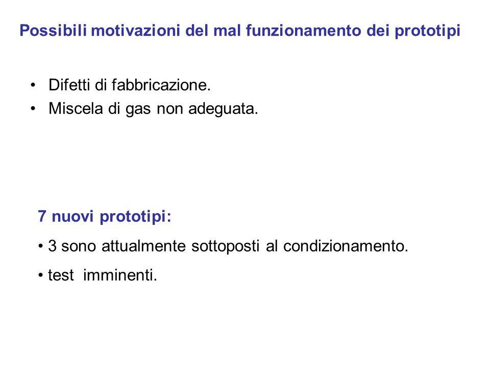 Possibili motivazioni del mal funzionamento dei prototipi Difetti di fabbricazione.