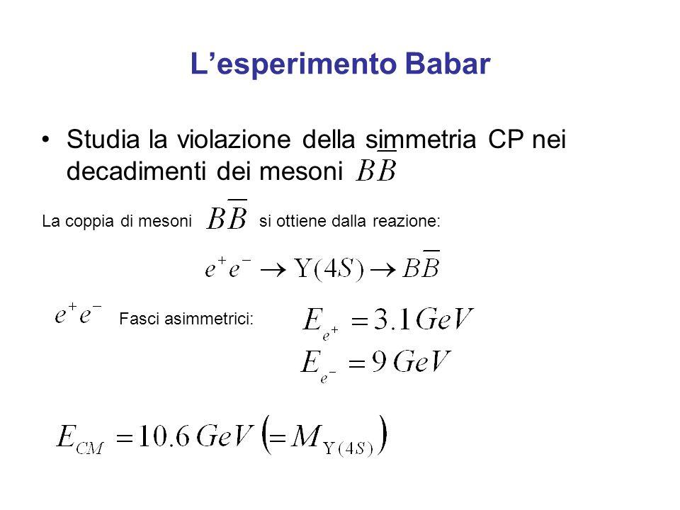 Lesperimento Babar Studia la violazione della simmetria CP nei decadimenti dei mesoni La coppia di mesoni si ottiene dalla reazione: Fasci asimmetrici:
