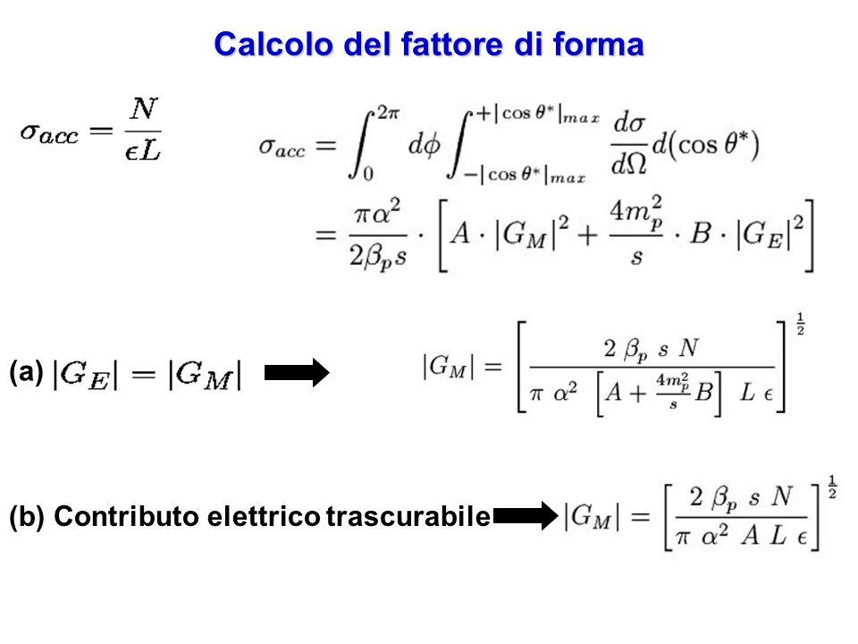 Calcolo del fattore di forma (b) Contributo elettrico trascurabile (a)