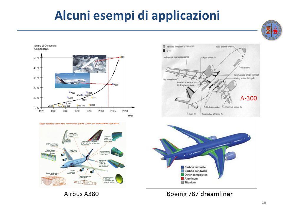 Alcuni esempi di applicazioni 18 A-300 Airbus A380Boeing 787 dreamliner