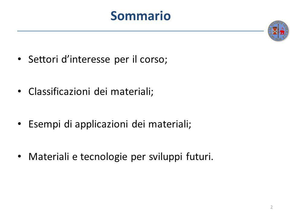 Sommario Settori dinteresse per il corso; Classificazioni dei materiali; Esempi di applicazioni dei materiali; Materiali e tecnologie per sviluppi fut