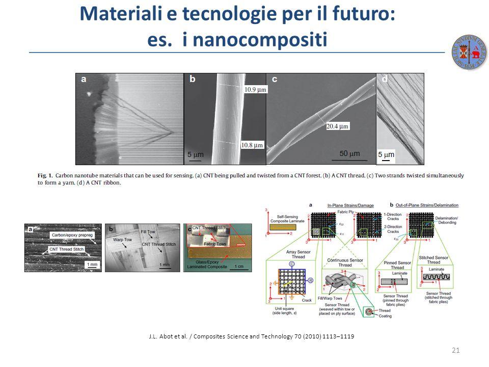 Materiali e tecnologie per il futuro: es. i nanocompositi 21 J.L. Abot et al. / Composites Science and Technology 70 (2010) 1113–1119