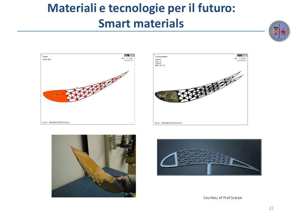 Materiali e tecnologie per il futuro: Smart materials 22 Courtesy of Prof.Scarpa