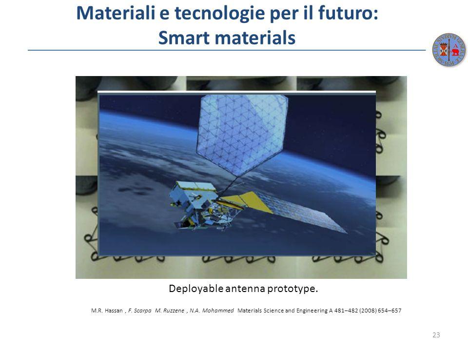 Materiali e tecnologie per il futuro: Smart materials 23 Deployable antenna prototype. M.R. Hassan, F. Scarpa M. Ruzzene, N.A. Mohammed Materials Scie