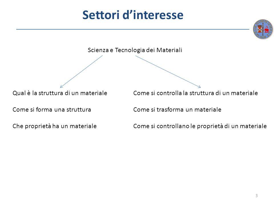 Settori dinteresse 3 Scienza e Tecnologia dei Materiali Qual è la struttura di un materiale Come si forma una struttura Che proprietà ha un materiale