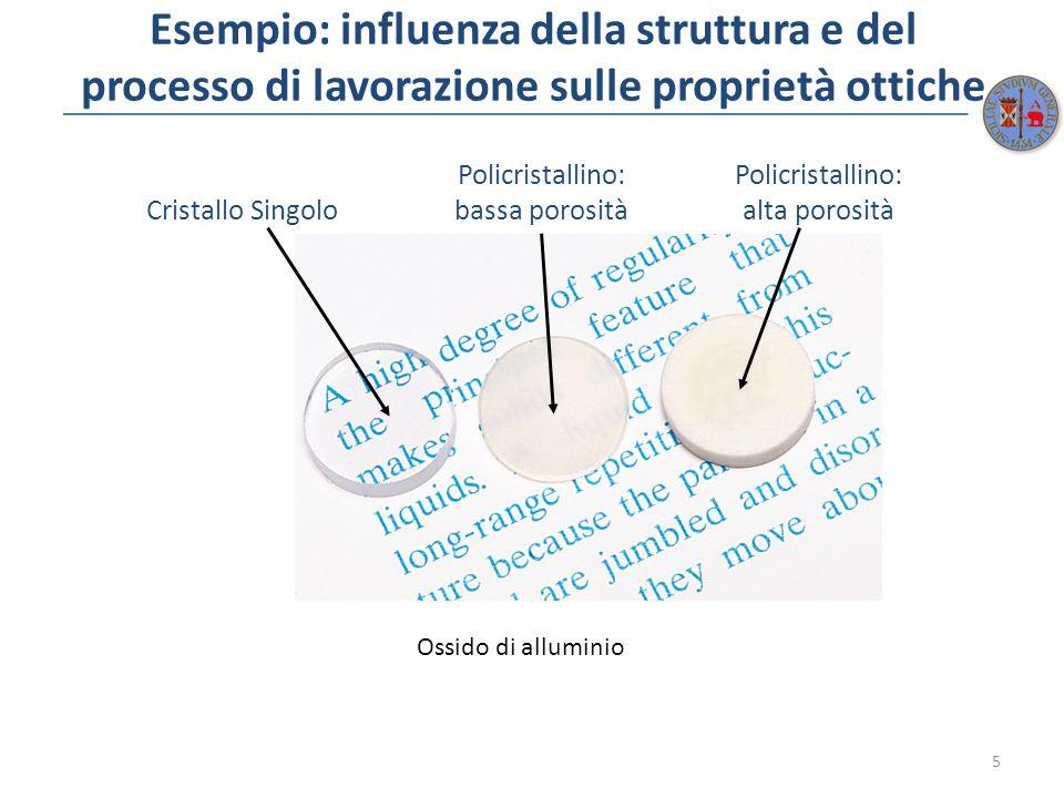 Esempio: influenza della struttura e del processo di lavorazione sulle proprietà ottiche 5 Cristallo Singolo Policristallino: bassa porosità Policrist
