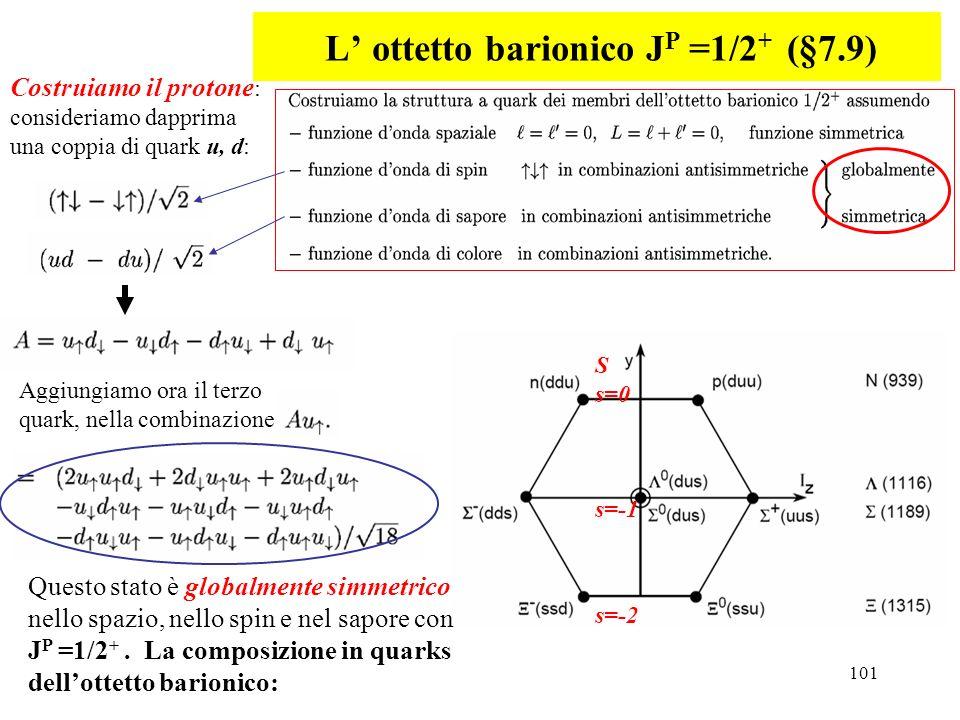 101 L ottetto barionico J P =1/2 + (§7.9) Costruiamo il protone : consideriamo dapprima una coppia di quark u, d: Aggiungiamo ora il terzo quark, nell