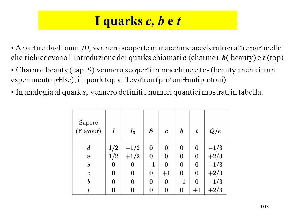 103 I quarks c, b e t A partire dagli anni 70, vennero scoperte in macchine acceleratrici altre particelle che richiedevano lintroduzione dei quarks c