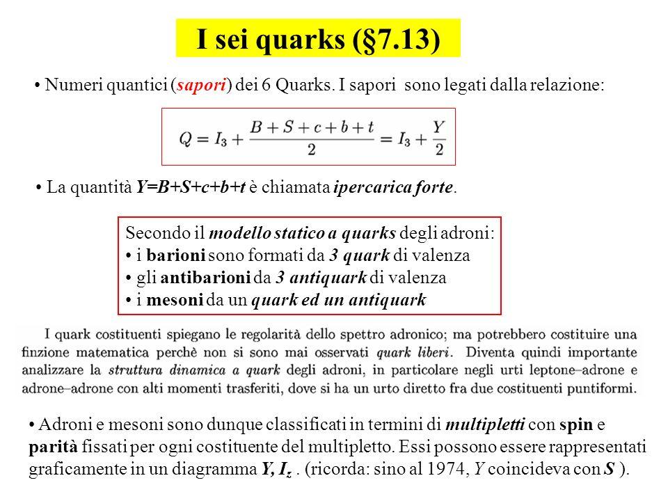 I sei quarks (§7.13) Numeri quantici (sapori) dei 6 Quarks. I sapori sono legati dalla relazione: Secondo il modello statico a quarks degli adroni: i