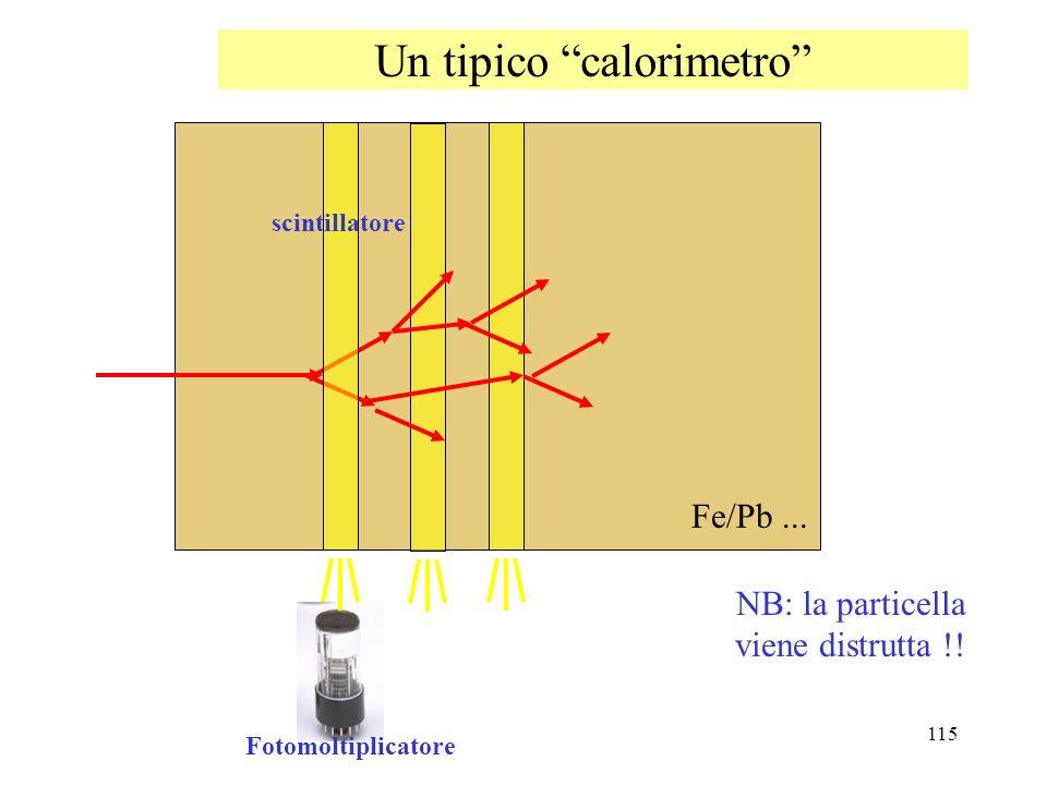115 Fe/Pb... NB: la particella viene distrutta !! Fotomoltiplicatore scintillatore Un tipico calorimetro