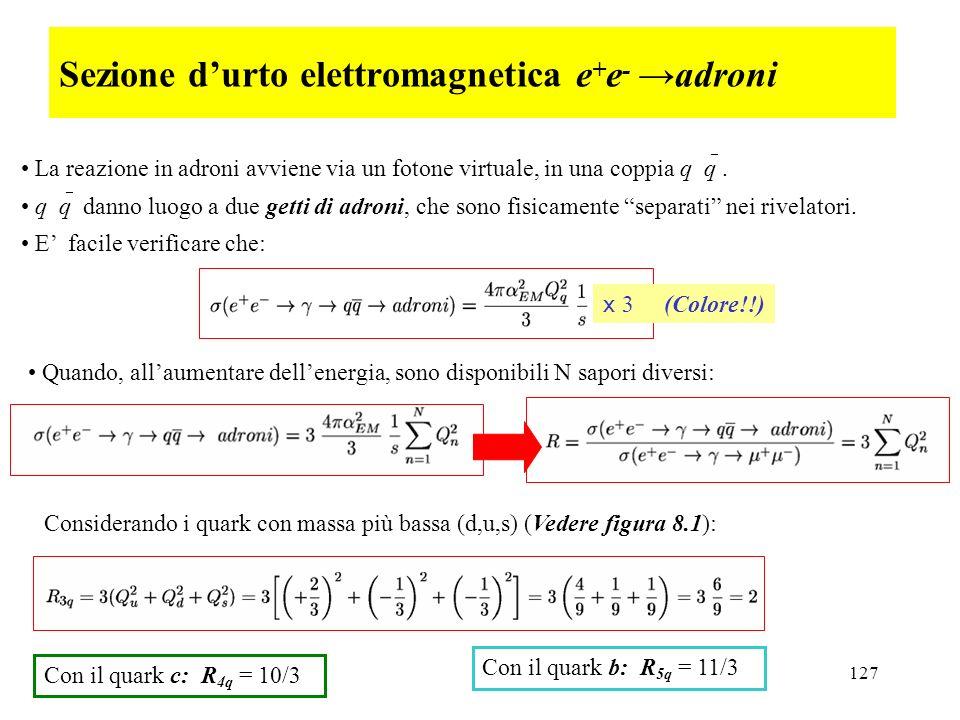 127 Sezione durto elettromagnetica e + e -adroni La reazione in adroni avviene via un fotone virtuale, in una coppia q q. q q danno luogo a due getti