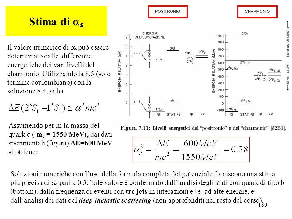 130 Stima di s Il valore numerico di s può essere determinato dalle differenze energetiche dei vari livelli del charmonio. Utilizzando la 8.5 (solo te