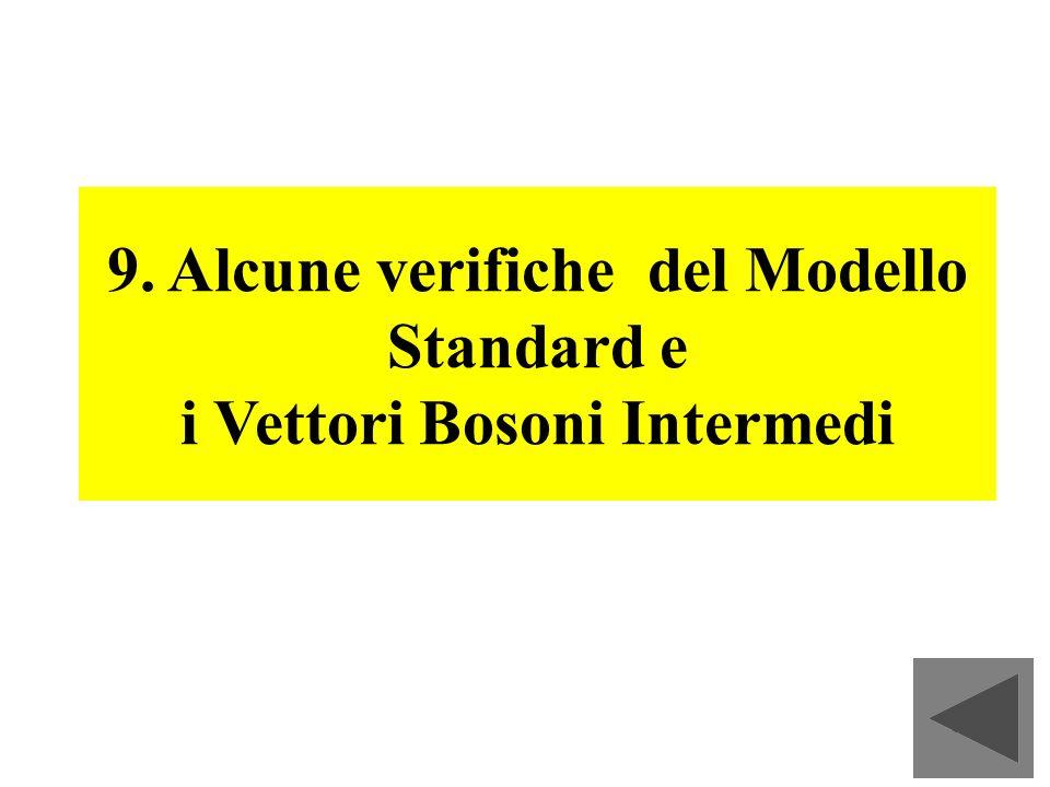 131 9. Alcune verifiche del Modello Standard e i Vettori Bosoni Intermedi