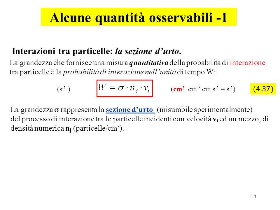 14 Alcune quantità osservabili -1 La grandezza che fornisce una misura quantitativa della probabilità di interazione tra particelle è la probabilità d