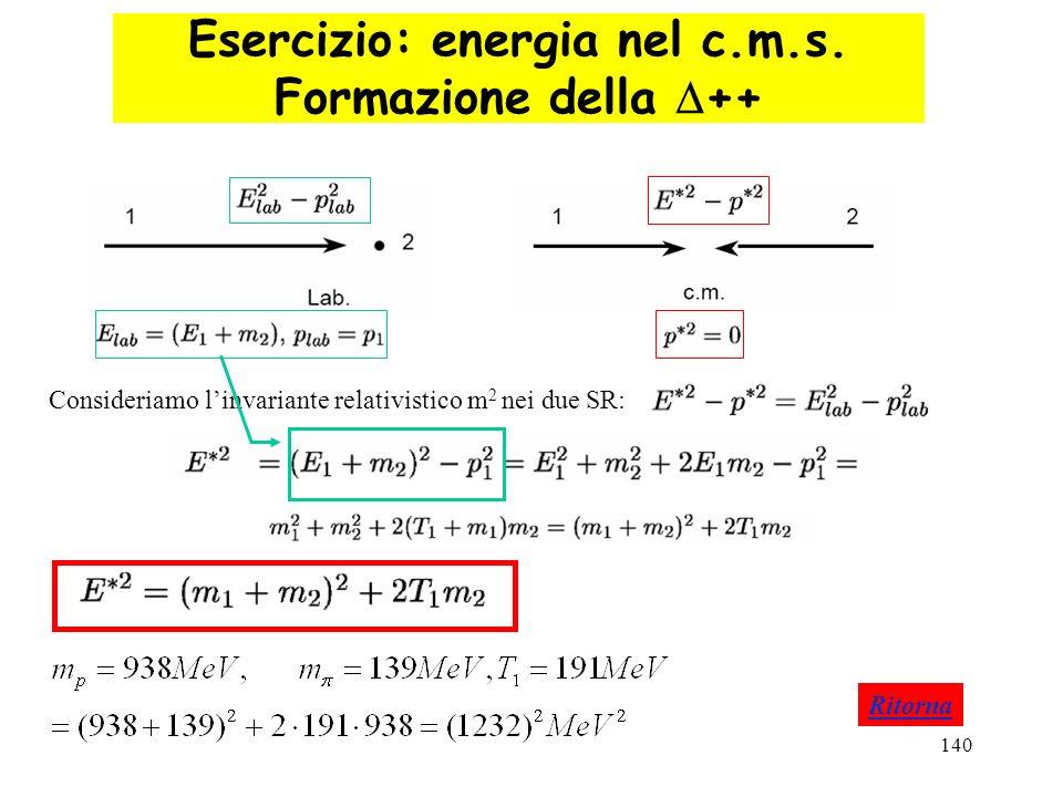 140 Esercizio: energia nel c.m.s. Formazione della ++ Consideriamo linvariante relativistico m 2 nei due SR: Ritorna
