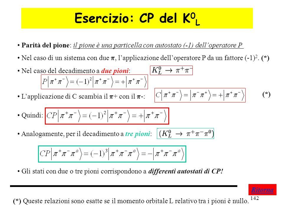 142 Esercizio: CP del K 0 L Ritorna Parità del pione: il pione è una particella con autostato (-1) delloperatore P Nel caso di un sistema con due, lap