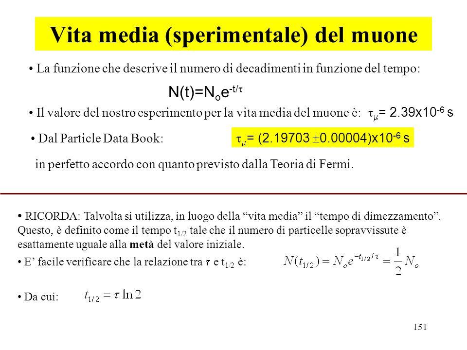 151 Vita media (sperimentale) del muone La funzione che descrive il numero di decadimenti in funzione del tempo: N(t)=N o e -t/ RICORDA: Talvolta si u