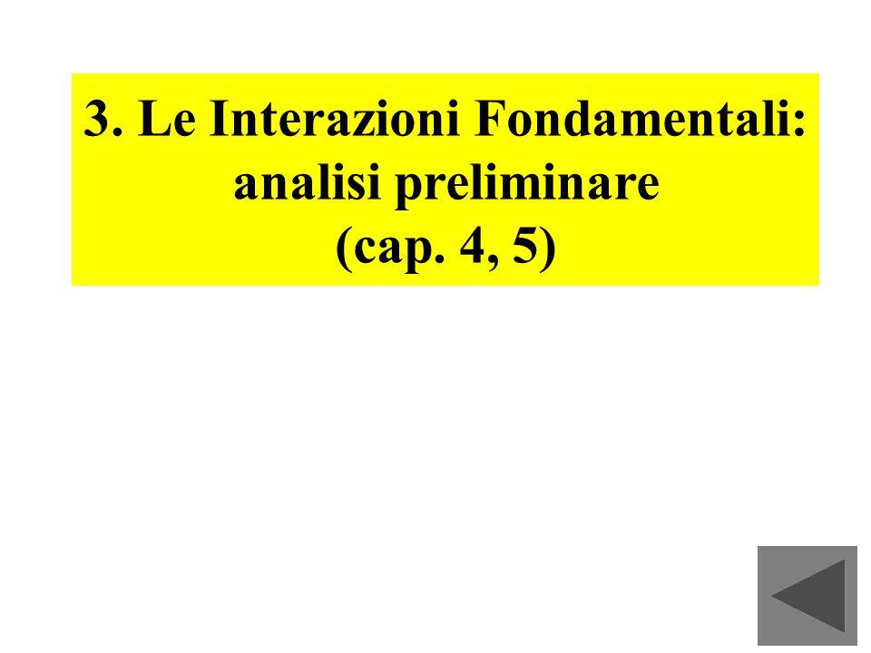 24 3. Le Interazioni Fondamentali: analisi preliminare (cap. 4, 5)