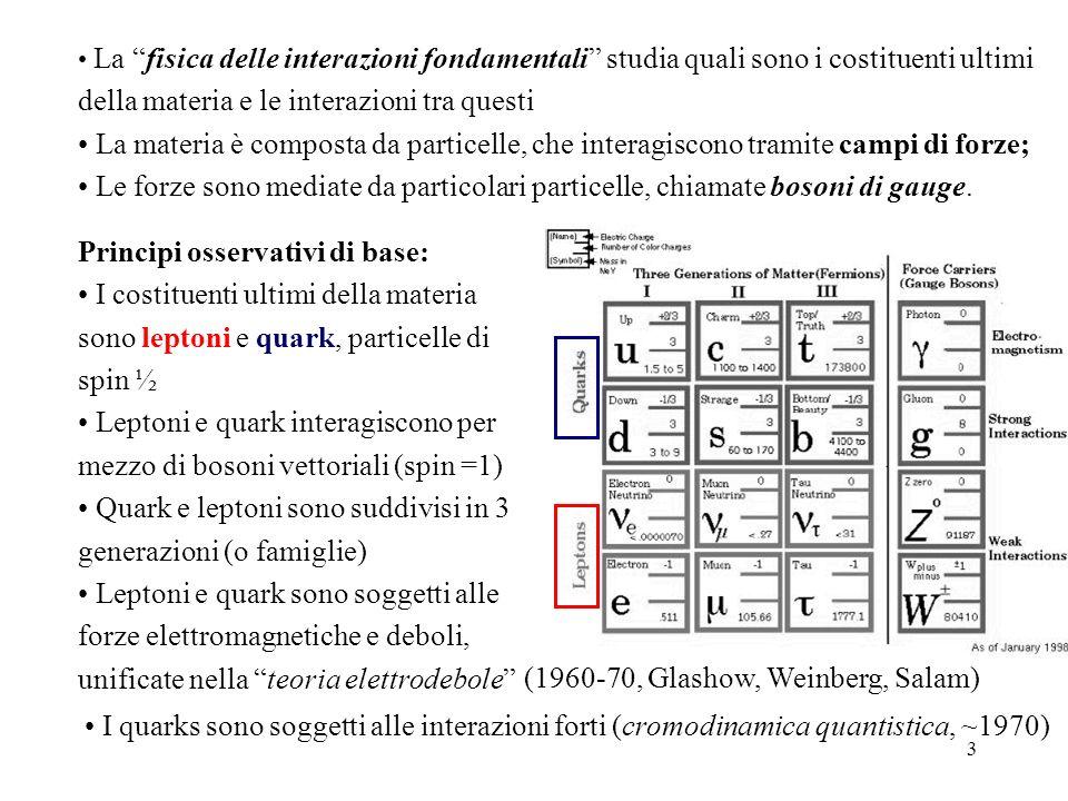 3 La fisica delle interazioni fondamentali studia quali sono i costituenti ultimi della materia e le interazioni tra questi La materia è composta da p