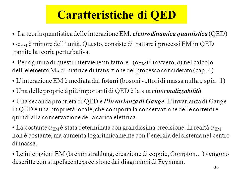 30 Caratteristiche di QED La teoria quantistica delle interazione EM: elettrodinamica quantistica (QED) EM è minore dellunità. Questo, consiste di tra
