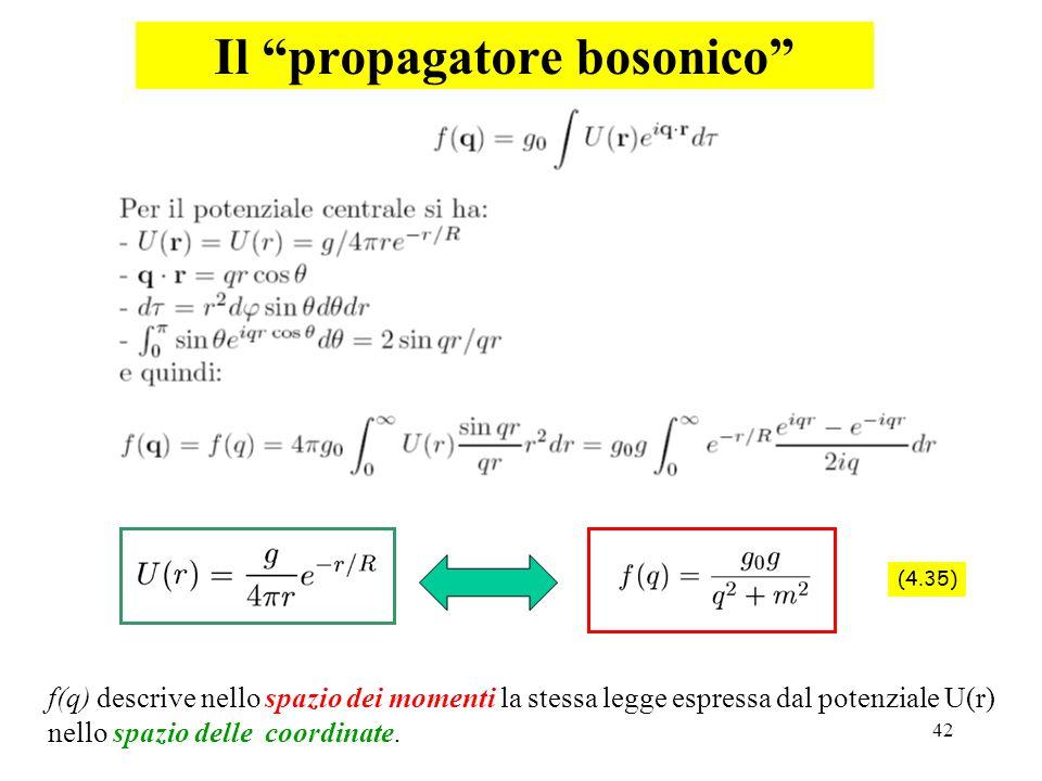 42 Il propagatore bosonico f(q) descrive nello spazio dei momenti la stessa legge espressa dal potenziale U(r) nello spazio delle coordinate. (4.35)